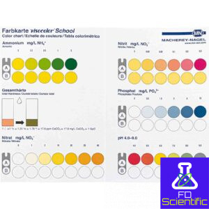 colour chart for school